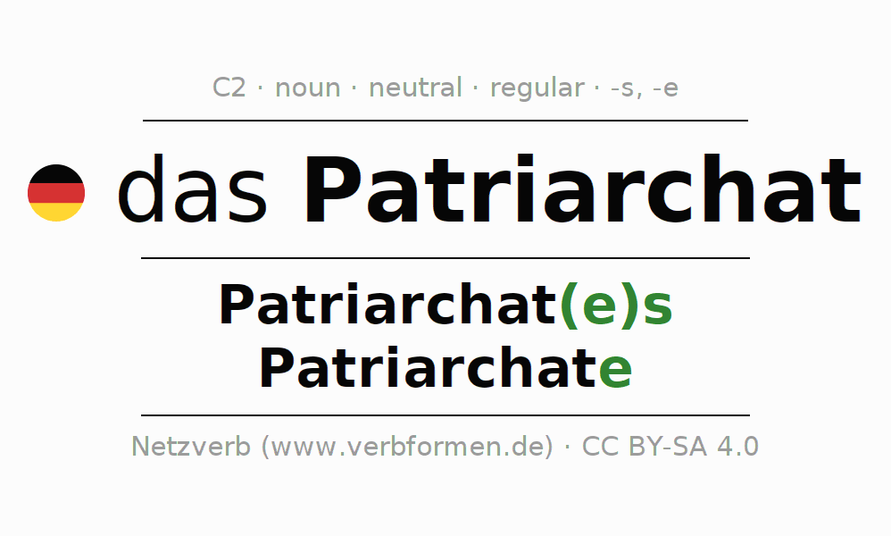 patriarchat definition