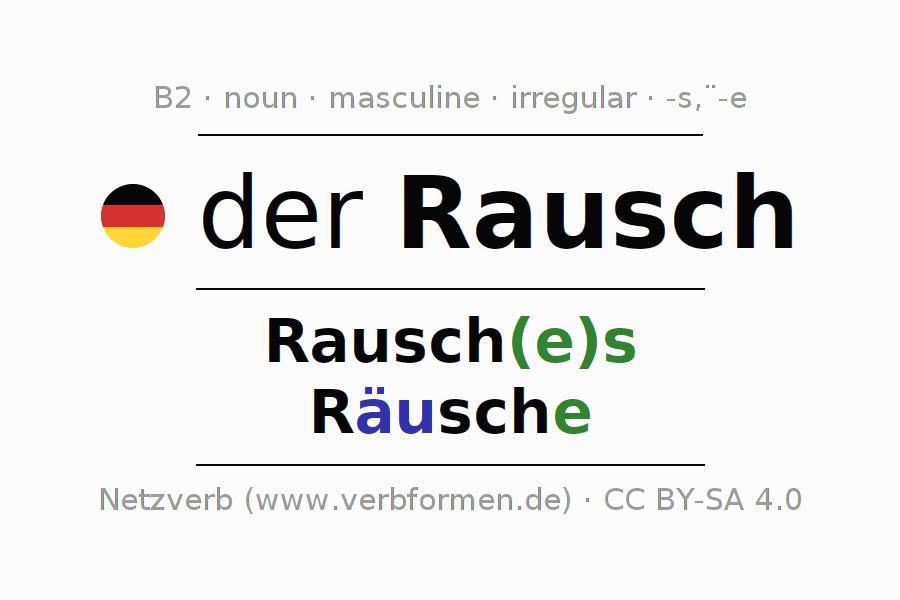 Rausch Definition