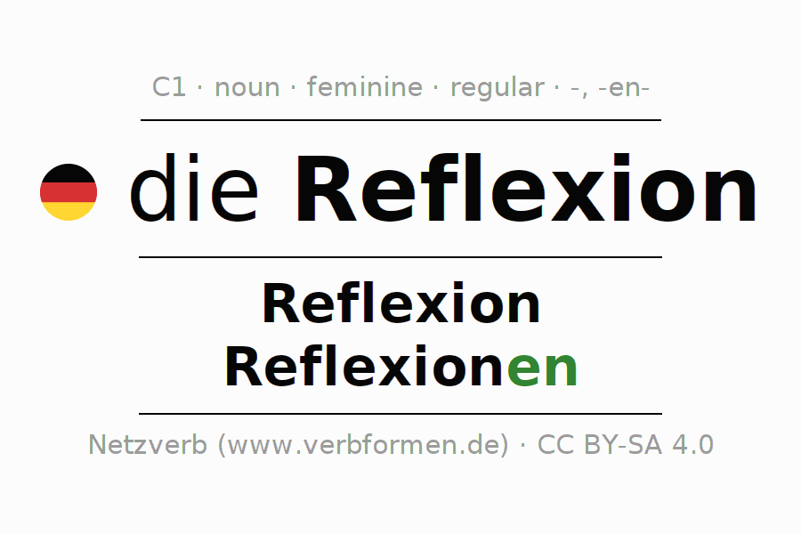 imagen de reflexion