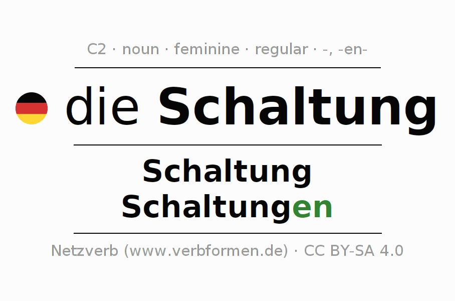 Schön Wie Man Eine Schaltung Zeichnet Ideen - Der Schaltplan ...