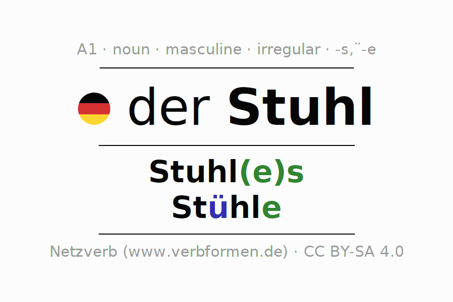 Declension Stuhl All Forms Plural Rules Voice Output