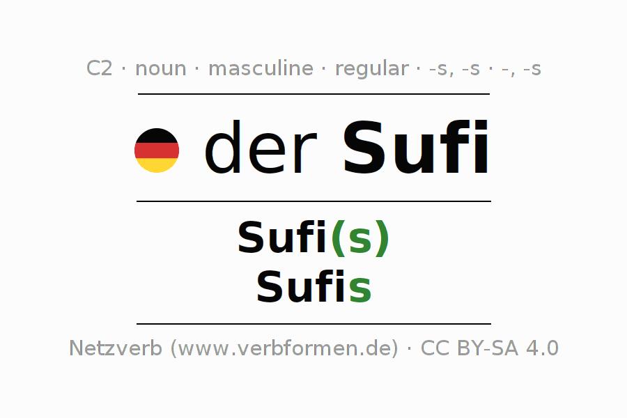 Declension Sufi (Sufi) | All forms, plural, translation ...