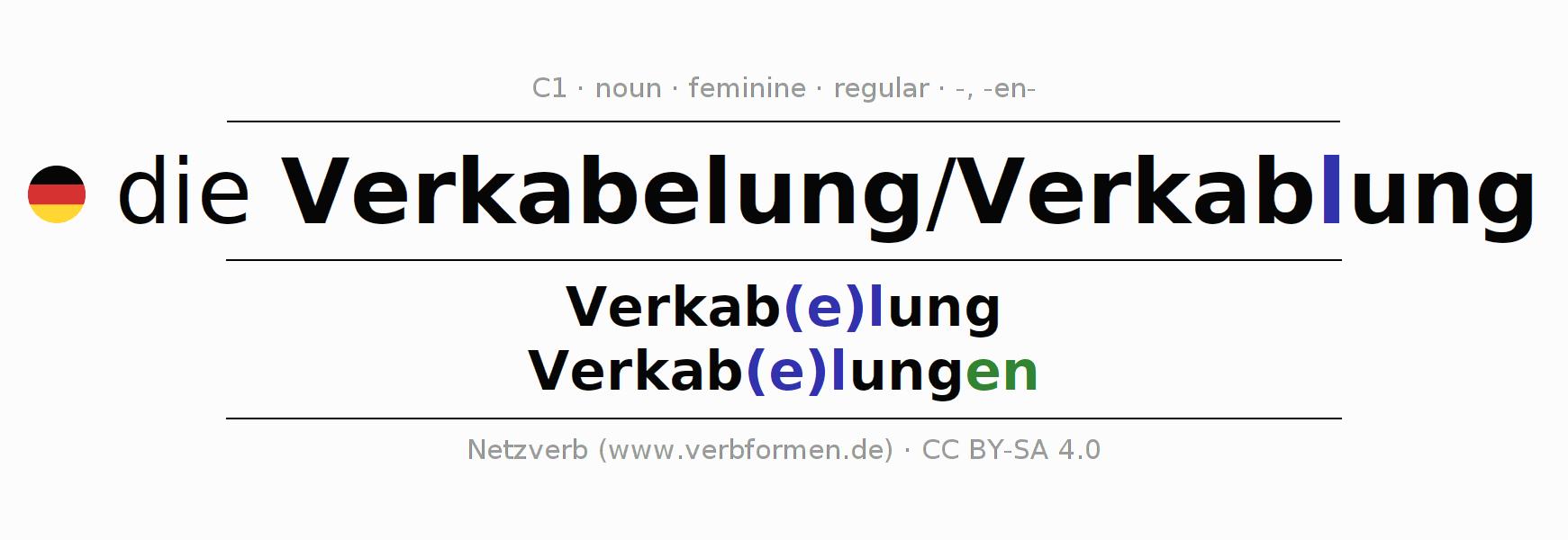 Niedlich Verkabelung Der Schalttafel Bilder - Elektrische Schaltplan ...