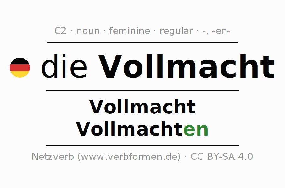 Colorful Medizinisches Vollmachtsformular Illustration - FORTSETZUNG ...