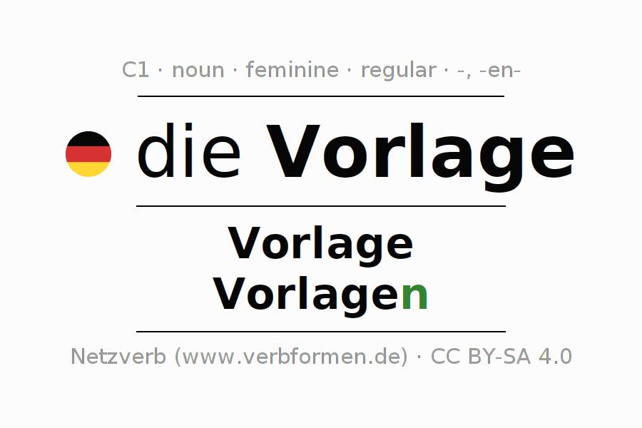 Großzügig Download Kostenlose Lebenslauf Vorlagen Für Erstsemester ...