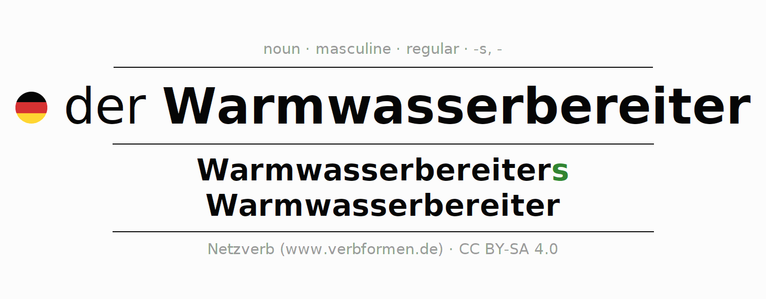 Großartig Weil Mclain Warmwasserbereiter Zeitgenössisch - Die Besten ...