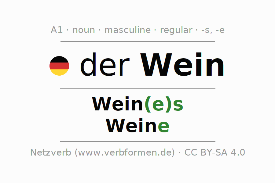 Wein Cc declension wein all forms plural and downloads