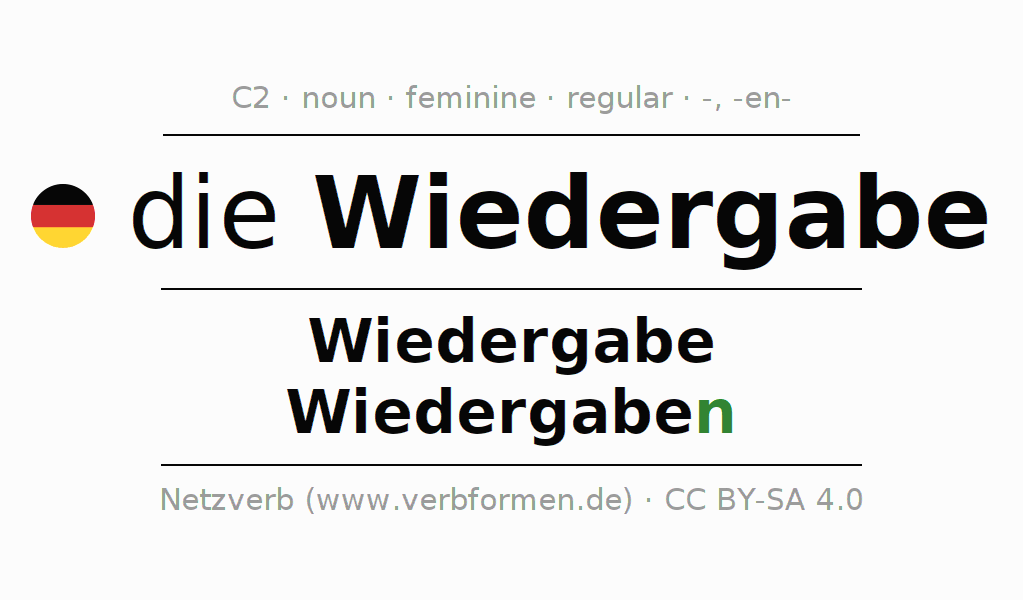 Declension | Wiedergabe | All Forms, Plural, Rules and Downloads