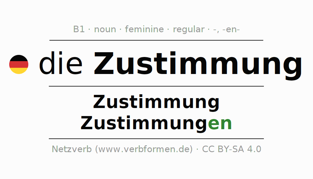 Declension | Zustimmung | All Forms, Plural, Rules and Downloads